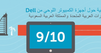 دراسة تكشف عن مدى استخدام الأجهزة اللوحية في السعودية والإمارات