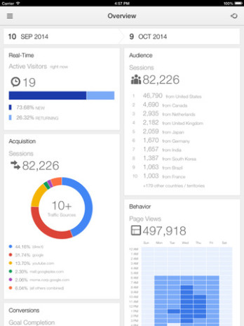 google-analytics-ipad1