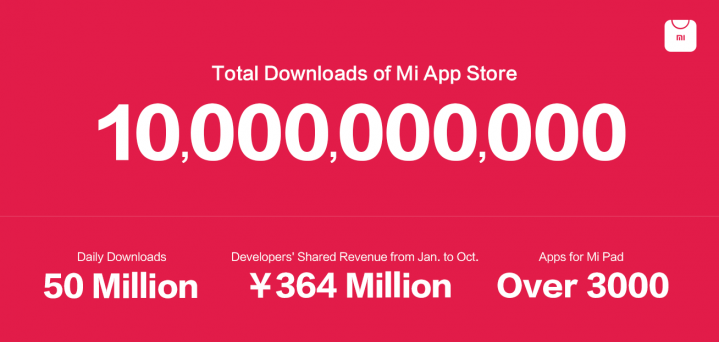 xiaomi-10billion-download