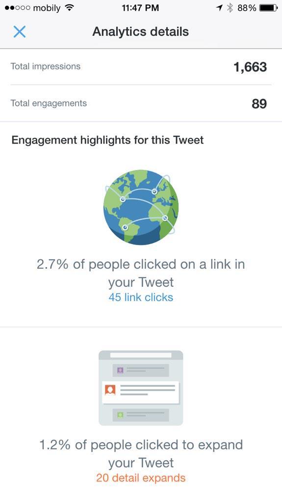 تويتر تطلق ميزة احصائيات التغريدات للجميع B5fNXqXCEAAI_Jl.jpg