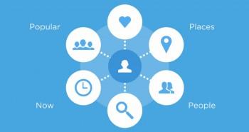 شراكة بين تويتر وفورسكوير للإستفادة من بيانات الموقع الجغرافي