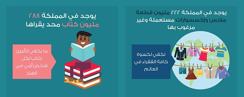 الكتب والموضة Ù-ÙŠ السعودية