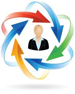 إدارة علاقة العملاء
