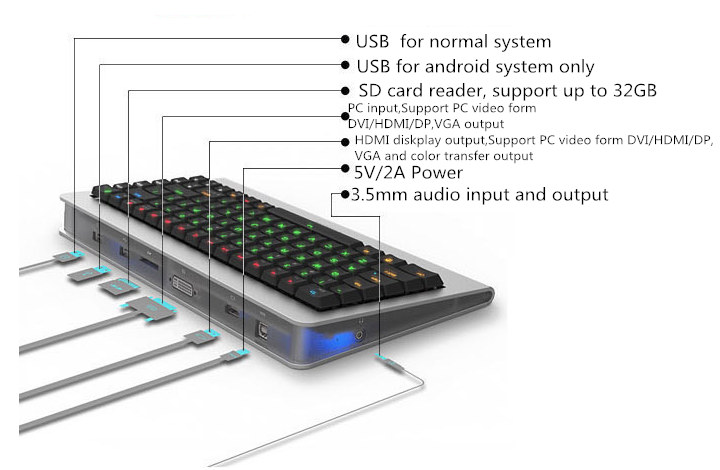 Android_Keyboard_Computer
