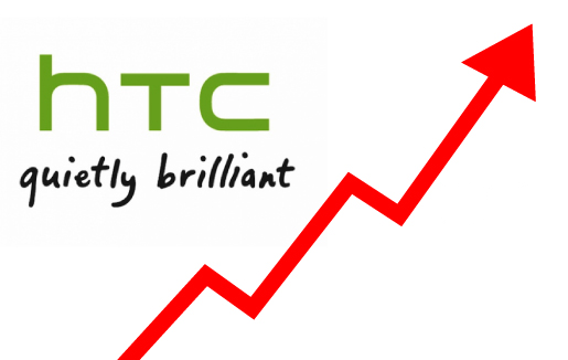 HTC Reports Record-High Results for Q2 2011
