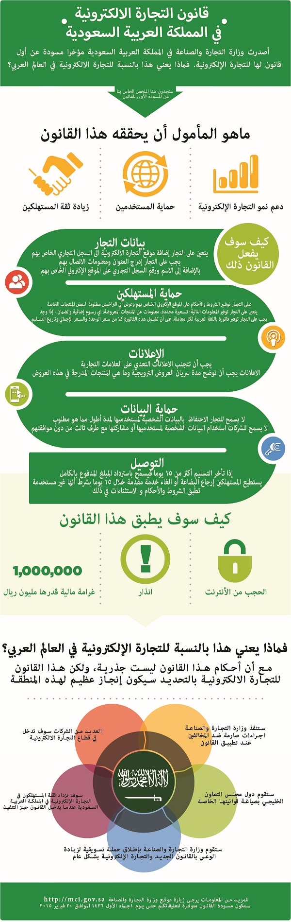 Saudi-Ecommerce-Law-AR-final