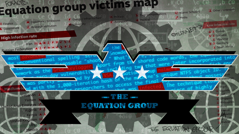 equation-group2-980x551