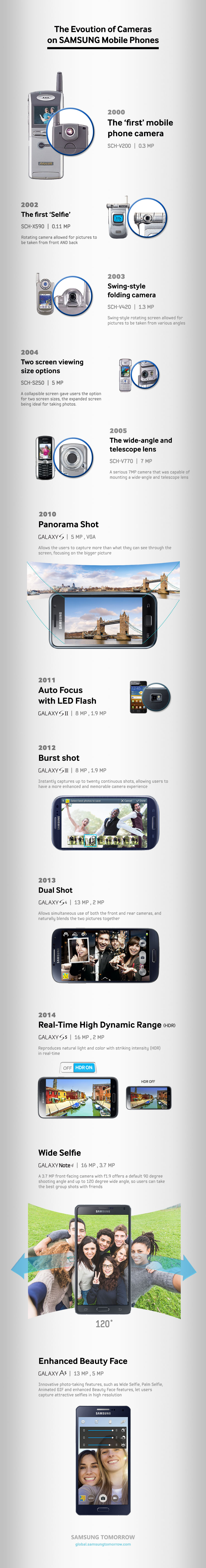 samsung_mobile-camera_infographic
