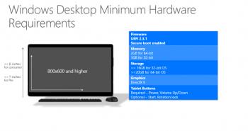 مايكروسوفت تكشف عن الحد الأدنى لمتطلبات تثبيت ويندوز 10