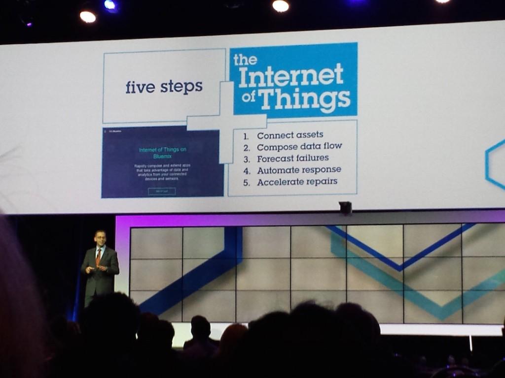 "IBM تستثمر ٣ مليارات دولار في وحدة ""إنترنت الأشياء"""