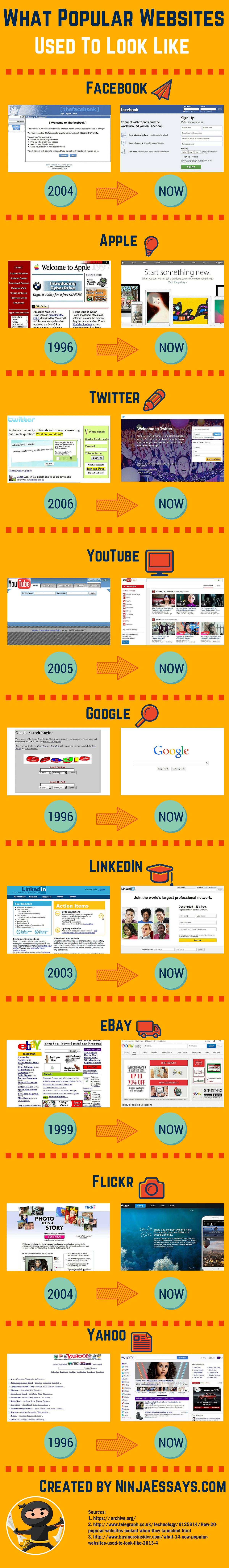 website-design-infograpgic