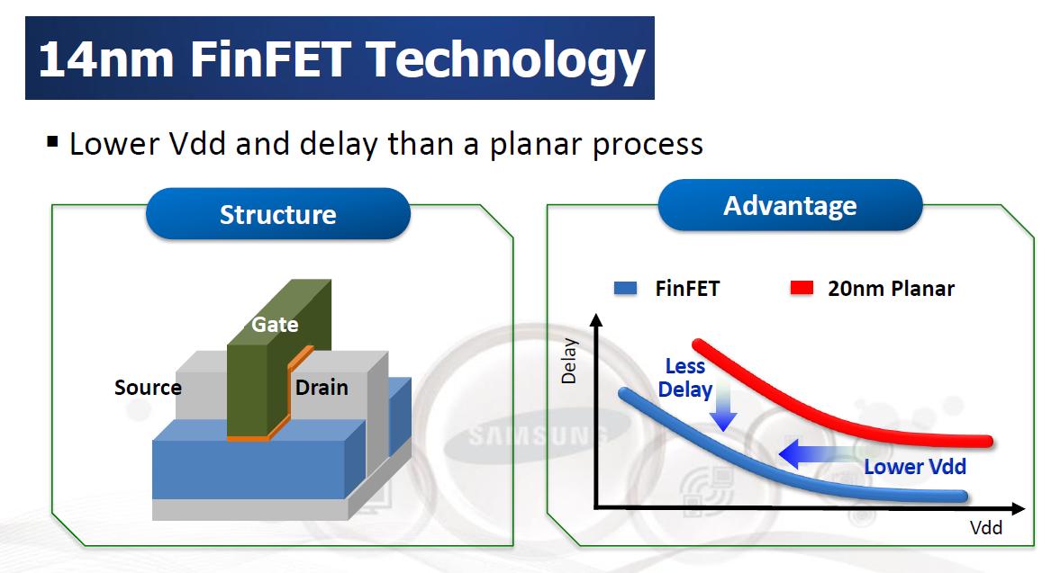 Samsung_Analyst_Day_13_3D_FinFET_14_nm