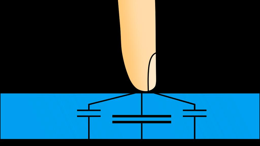 touchscreen_capacitance