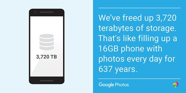 خدمة الصور Google Photos أكثر من 100 مليون مستخدم نشط شهريًا