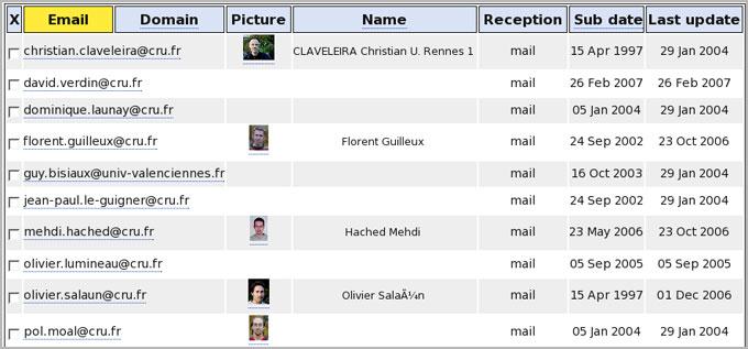 oa_Mailing_Lists_1