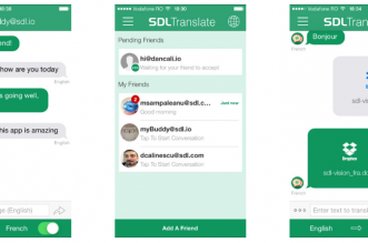 SDL Translate