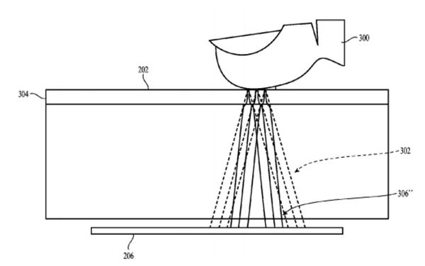 براءة إختراع آبل  البصمة داخل الشاشة