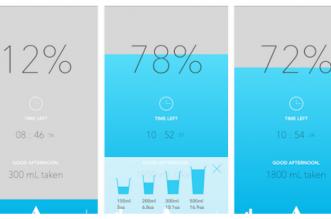 تطبيق Water Daily للمساعدة والحفاظ على تتبع شرب الماء