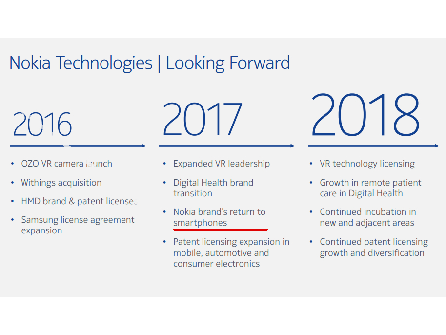 well-have-nokia-smartphones-in-2017
