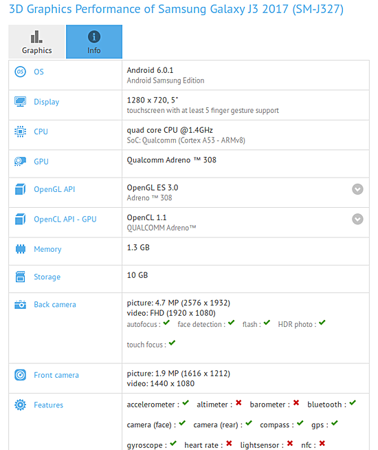 Samsung Galaxy J3 2017 GFXbench
