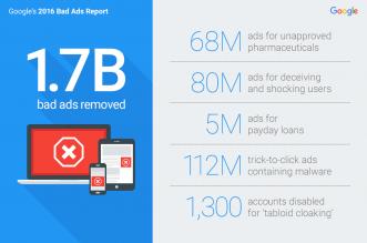google bad ads 2016