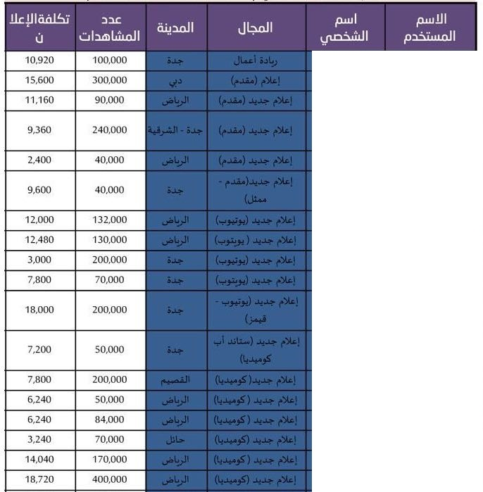 اسعار اعلانات المشاهير