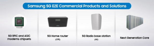 MWC 2017: سامسونج تطلق منتجات استهلاكية لشبكات الجيل الخامس