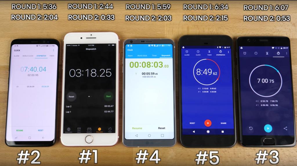 آيفون 7 بلس يتفوّق باختبارات السرعة على إس 8 وبيكسل وبقية الهواتف الجديدة