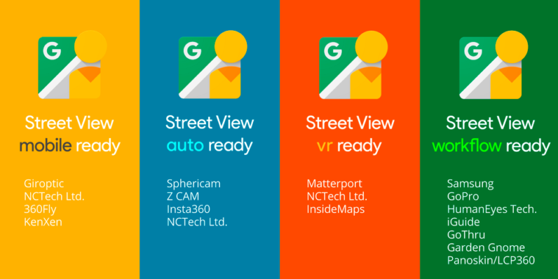 جوجل تقرر إطلاق كاميرا 360 درجة لـ 4 فئات مختلفة - عالم التقنية