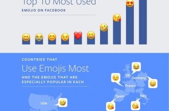 رموز تعبيرية فيس بوك