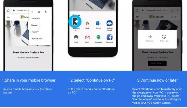 ويندوز 10 الآن يتيح ربط هاتفك بالكمبيوتر للمشاركة معه