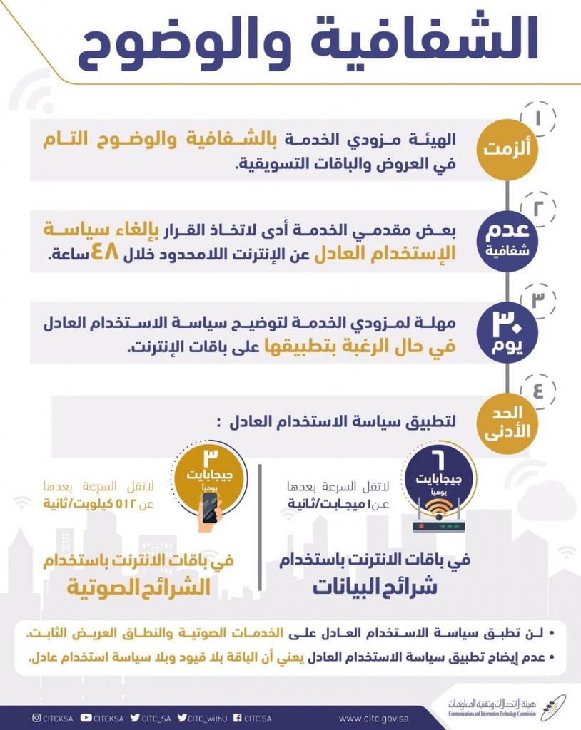 عاجل : هيئة الاتصالات السعودية تلزم الشركات بإلغاء سياسة الاستخدام العادل للانترنت الحالية