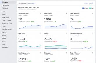 احصائيات صفحات فيس بوك