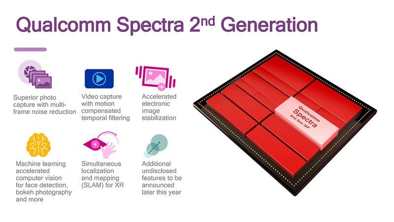 Qualcomm_Spectra_v2_0