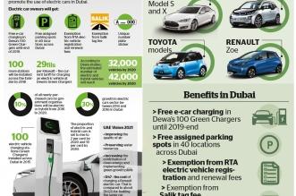 دبي سيارات كهربائية