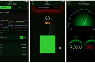 تطبيقSystem Activity Monitor الآن متاح مجّانًا ولفترة محدودة