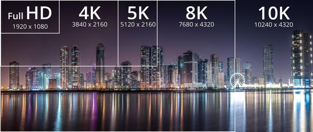 معيار HDMI 10K