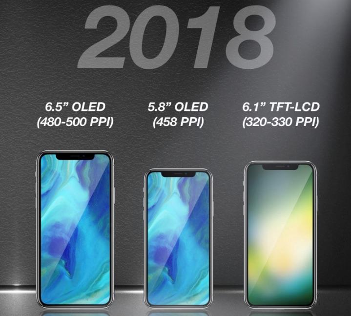 آبل تستعد لإطلاق ثلاث هواتف آيفون العام القادم