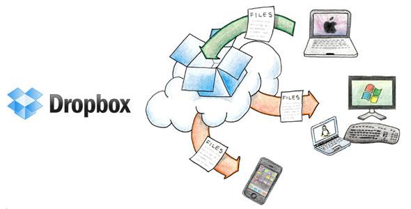 Dropbox تُعين نائبين جديدين لرئيسي المنتجات والتسويق بعد نجاحها في سوق الأسهم
