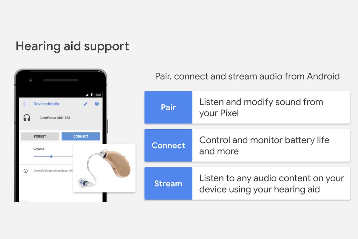 قوقل تطور نظام دعم خاص بعمل المساعدات السمعية على أندرويد