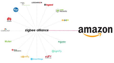 أمازون تنضم لمجلس إدارة تحالف Zigbee لتوسيع سيطرتها على إنترنت الأشياء