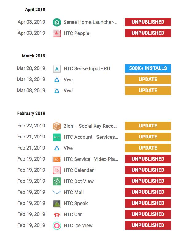 شركة HTC تسحب 14 تطبيق خاص بها من على متجر قوقل بلاي