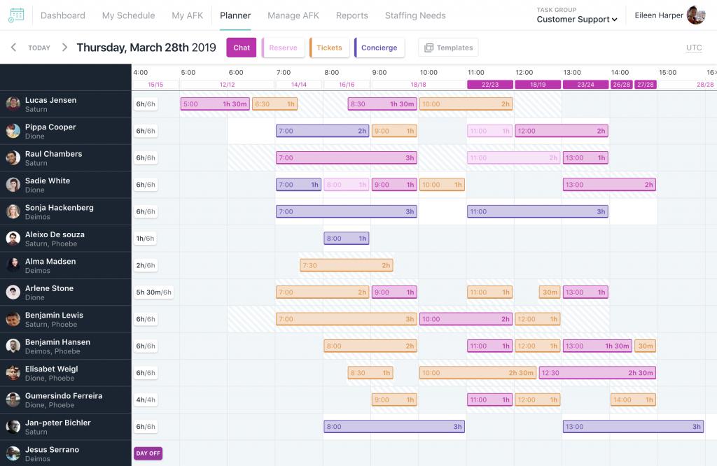 الشركة الأم لمنصة وردبرس تعلن عن مجموعة Happy Tools لتنظيم وإدارة المهام
