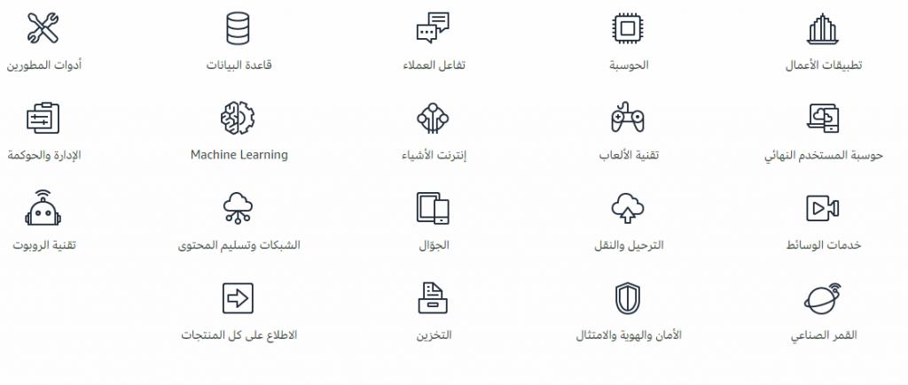 أمازون تطلق موقع خدمتها السحابية AWS باللغة العربية