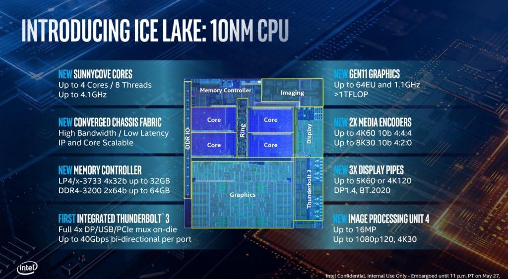 إنتل تكشف عن أول معالجتها بتقنية 10 نانومتر - Ice Lake 10nm - 10th-gen Core