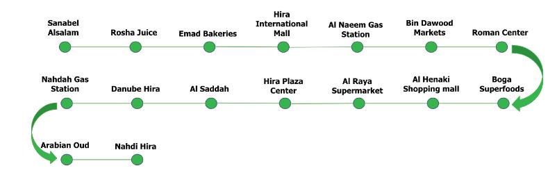 كريم تطلق خدمة النقل بالحافلات الصغيرة في جـدة بتسعيرة تتراوح من 3 إلى 5 ريال