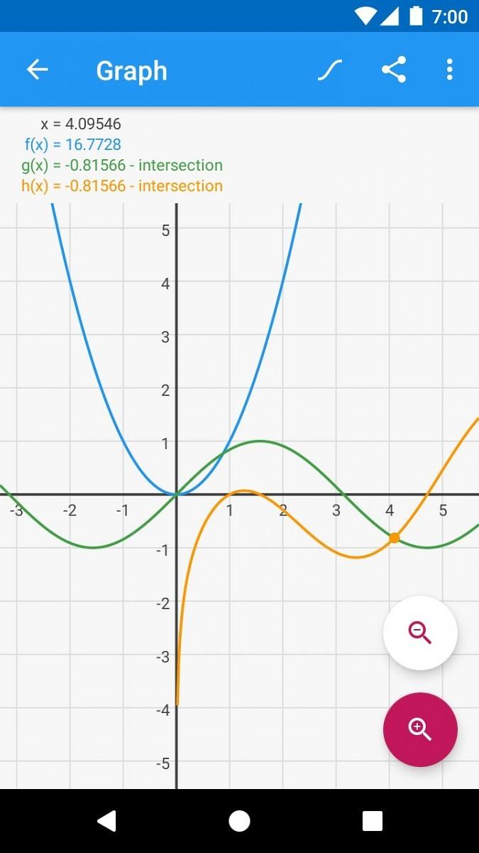 Algeo-Graphing-Calculator1