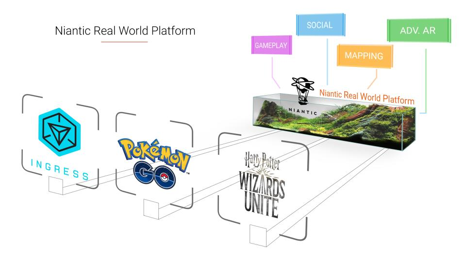 """كوالكوم تتعاون مع نيانتيك مطورة لعبة """"Pokémon Go"""" لتطوير نظارات واقع معزز"""