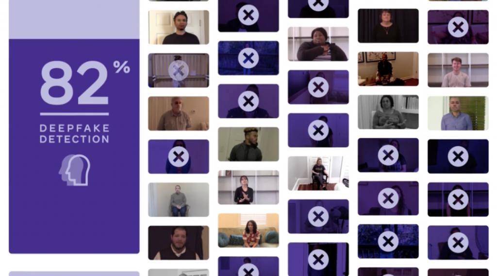مسابقة تحدي كشف التزييف العميق يصل إلى دقة 82% - فيس بوك