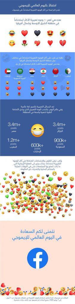 فيس بوك إيموجي - رموز تعبيرية - Facebook emoji